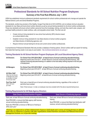 Professional Standards for All School Nutrition Program Employees